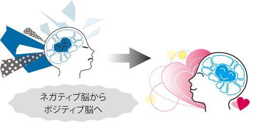 ネガティブ脳からポジティブ脳へ